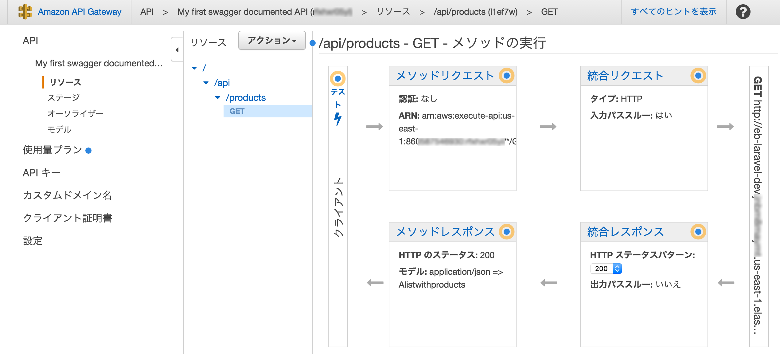 aws-api-gateway-resource-imported-from-swagger-file